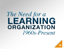 The Need for a Learning Organization. 1960s-Present