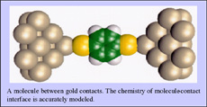 molecule between cold contacts