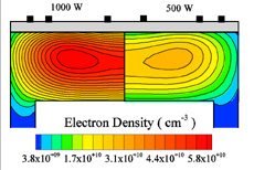 Figure 2. Reactor scale simulation of an inductively coupled etch tool. Plasma density is shown.