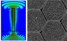 Figure 2. Right: image of 2D nanowire arrays; left: light field in a nanolaser.