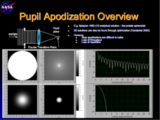 Pupil apodization overview