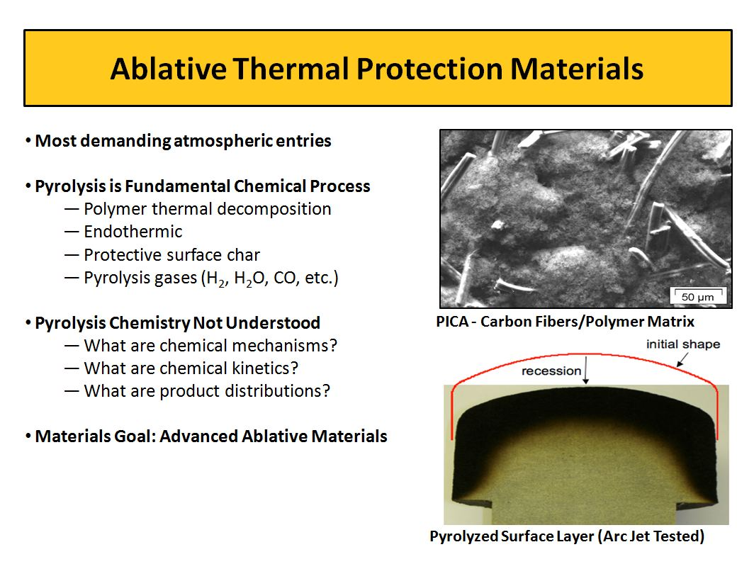Second Slide from Computational TPS Materials Modeling: Pyrolysis Chemistry Presentation