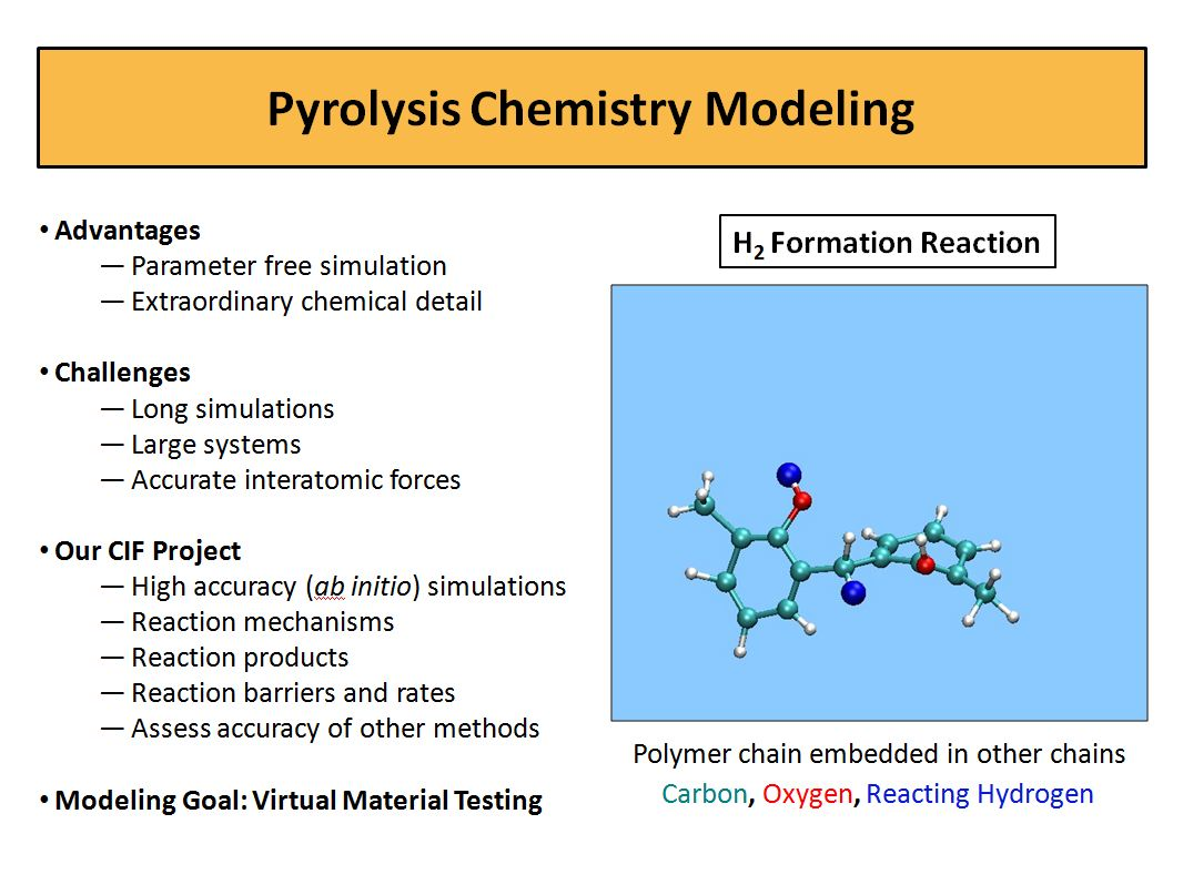 Third Slide from Computational TPS Materials Modeling: Pyrolysis Chemistry Presentation