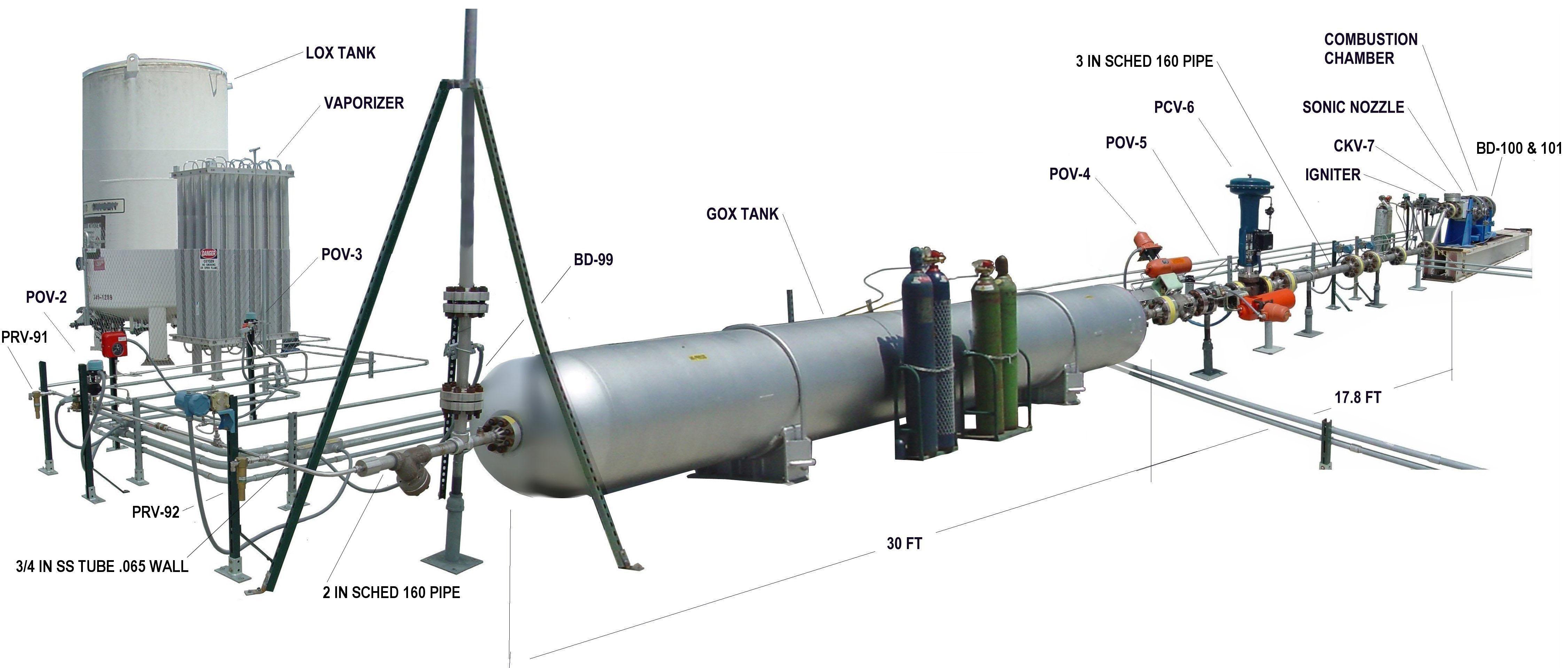Main Hcffacility on Pressure Chamber Rocket Engine