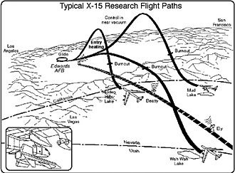 108393main_X-15paths.jpg