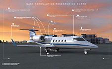 illustration showing 10 technologies that have had big impacts on commercial, military and general aviation aircraft.