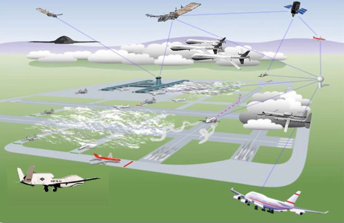 Unmanned Aircraft Systems Integration in the National Airspace System illustration.