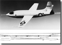 Photo of the XS-1 in flight with a copy of the mach jump paper tape data record of the first supersonic flight