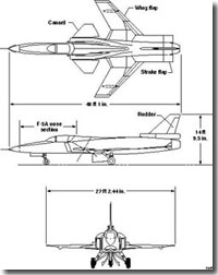 Three-view graphic of X-29