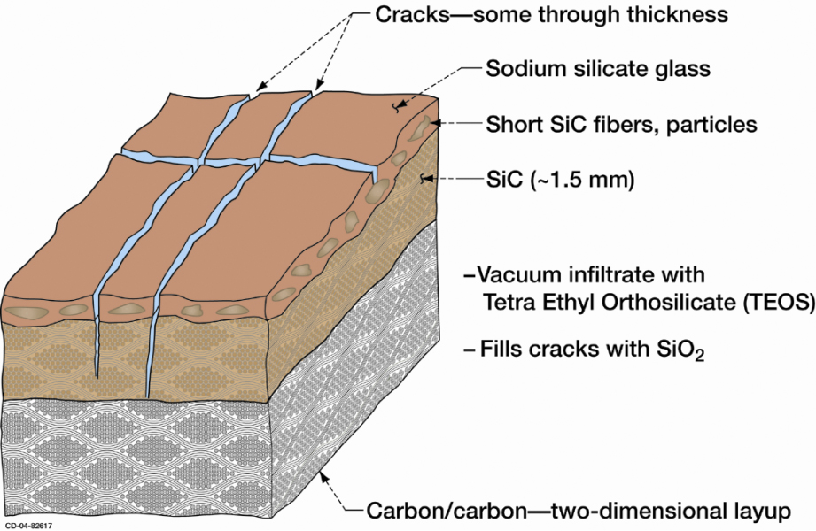 are there any problems with carbon dating Is there any way to criticize the theory of radiometric  for any type of radiometric dating to work properly,  articles on carbon-14, radiometric dating,.