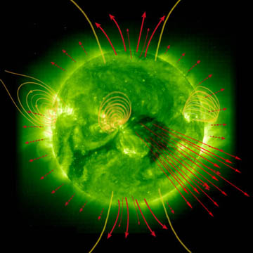 magnetic structure and solar wind speed