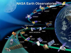 Many of NASA's fleet of Earth observing spacecraft are operated from Goddard, including the three multi-instrument great observatories:  Terra, Aqua and Aura.