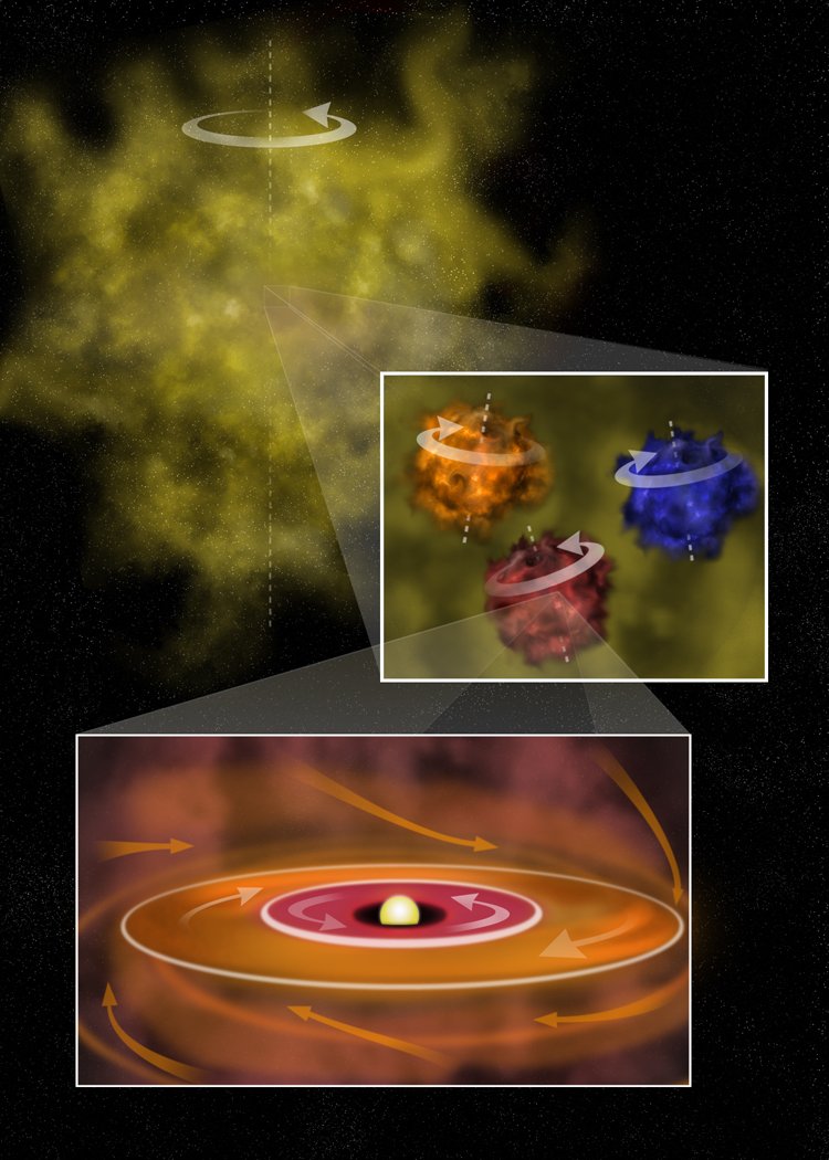 NASA - Newly Forming Solar System Has Planets Running ...
