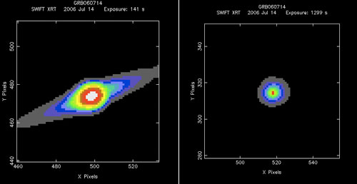The Xray Telescope captured the intensity of a bright Xflare from GRB 060714. The elongated blue and gray regions are an artifact of the image process, left. After the flare, the GRB's Xray emission faded considerably, revealing a faint afterglow, right.