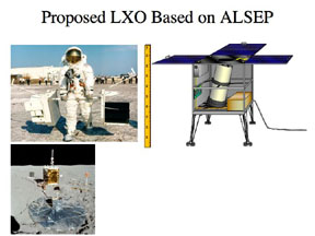 Lunar X-ray Observatory concept