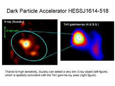Suzaku resolved an X ray source, left,  that was also seen in gamma rays by the H.E.S.S. array, right.