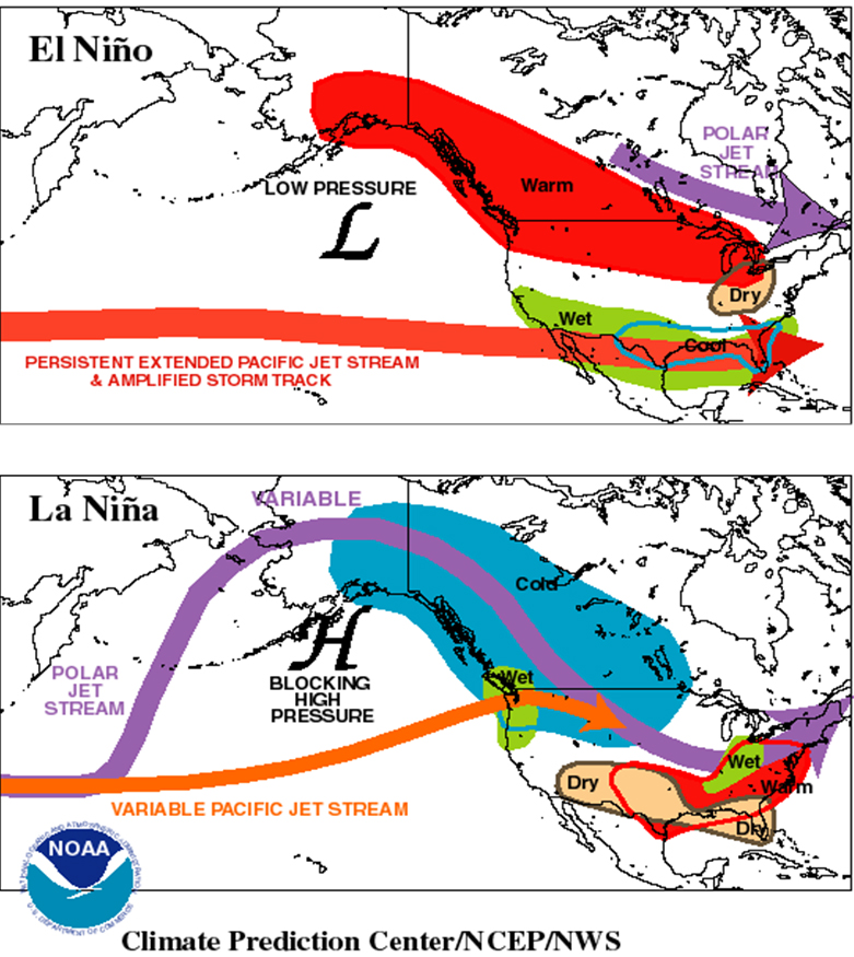 "The folly of linking tornado outbreaks to ""climate change""  209479main elnino1 080128 HI"