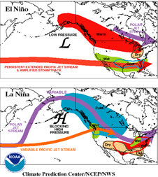 Weather pattern maps of El Nino and La Nina