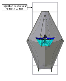 Diagram showing JWST sunshield size compared to size of regulation tennis court