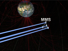 Magnetospheric Multiscale Mission (MMS) Dayside Orbit animation still