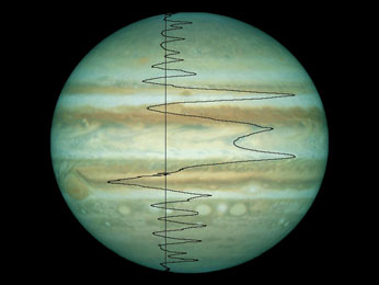 Photo of Jupiter with the wind velocities superimposed. The vertical black line equals zero wind speed.