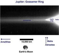 Labeled image of Jupiter's Gossamer Ring.