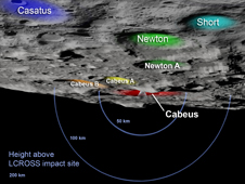 Key lunar landmarks used to locate Cabeus crater, the site of the LCROSS crash, are colored and labeled in this SVS image