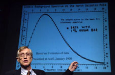 Nobel Laureate John C. Mather shows some of the earliest data from the NASA Cosmic Background Explorer Satellite.