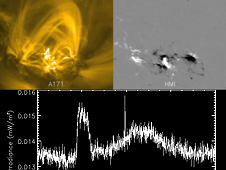 A still from the video shows a compilation of solar data from various instruments on SDO recording a flare on May 5, 2010.