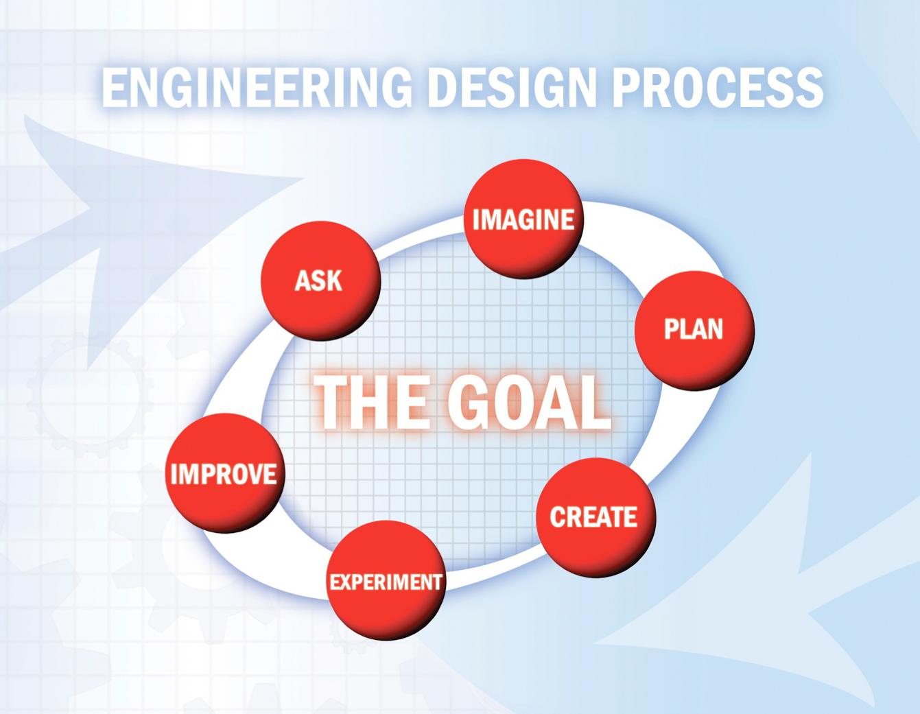 Nasa Engineering Design Process : Nasa scout days