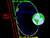 Diagram showing Earth's magnetosphere and how it interacts with the solar wind.