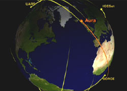 This still from the animation shows the orbit path of Aura around the world. There are also represented the orbit paths of many other of Earth's Observing Fleet.