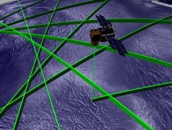 Image shows how using one of its three onboard lasers, GLAS precisely measures the time it takes for a pulse of light to travel from the laser to a reflecting object, in this case the Earth's surface and any intervening clouds, and return to detectors on the satellite.