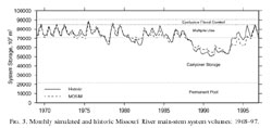 Monthly simulated and historic Missouri River main stem system volumes, 1968-1997