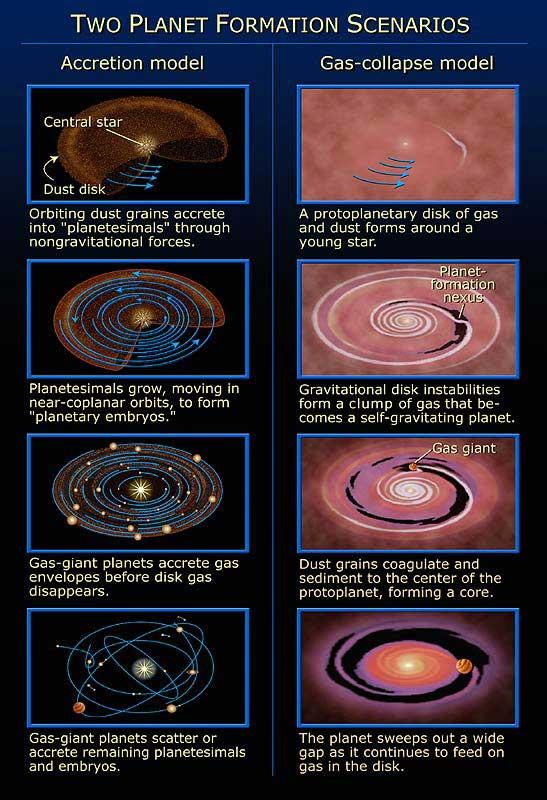 Dawn sonde spatiale  Wikipédia