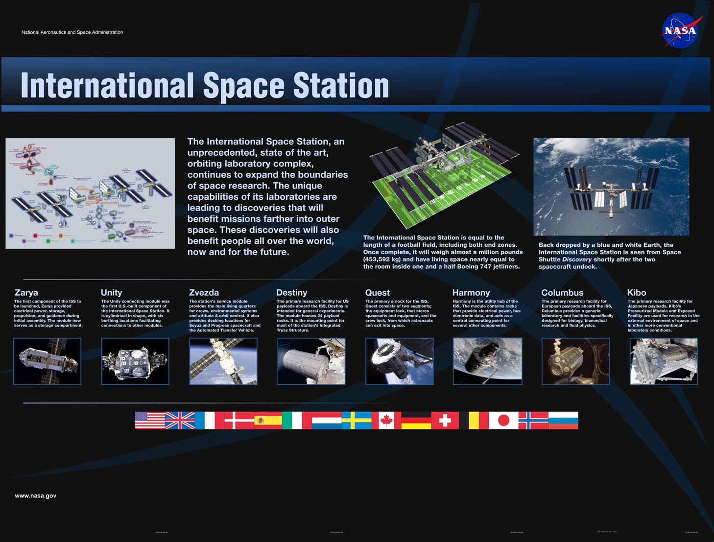 nasa international space station information - photo #29