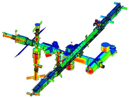 HVIT geometry model