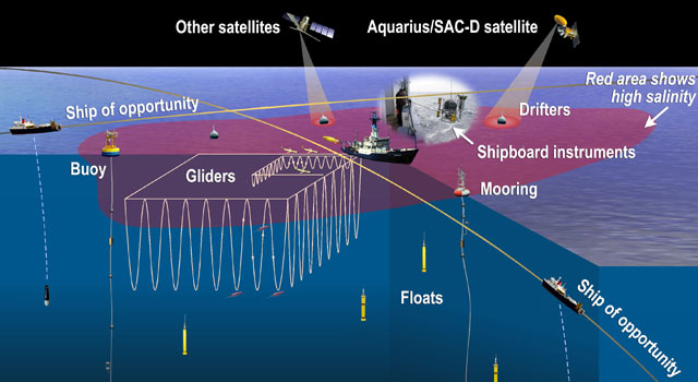 NASA - NASA Goes Below the Surface to Understand Salinity