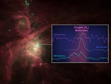 graphic illustrates where astronomers at last found oxygen molecules in space