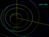 Orbit and current location of asteroid 2011 AG5