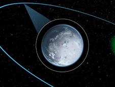 A hypothetical planet is depicted here moving through the habitable zone and then further out into a long, cold winter.