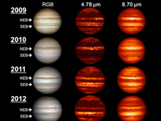 Global Upheaval at Jupiter