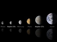 NASA's Kepler mission has discovered a new planetary system