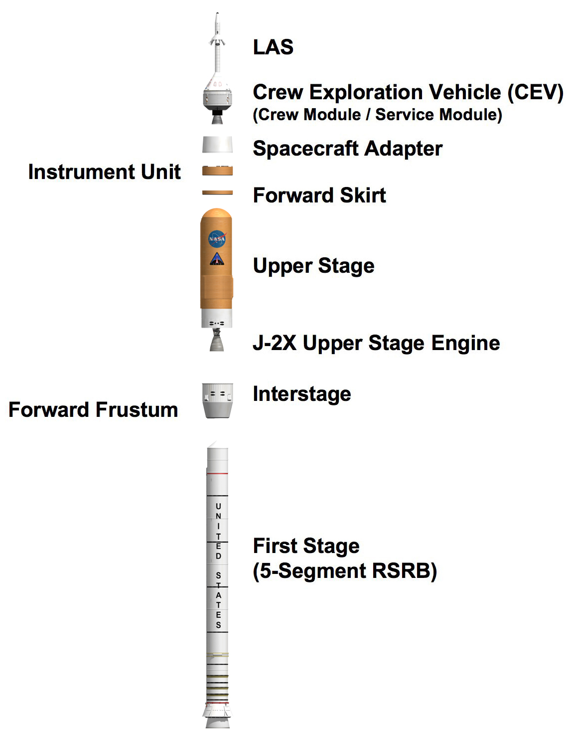 Nasa Targets Date For First Ares I Flight Test Missile Engine Diagram Image Credit View Larger