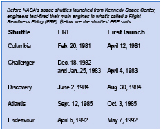 box containing dates of FRFs before each shuttle flew on its first mission