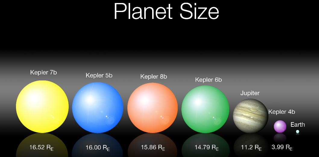 NASA Planets in Order of Size - Pics about space