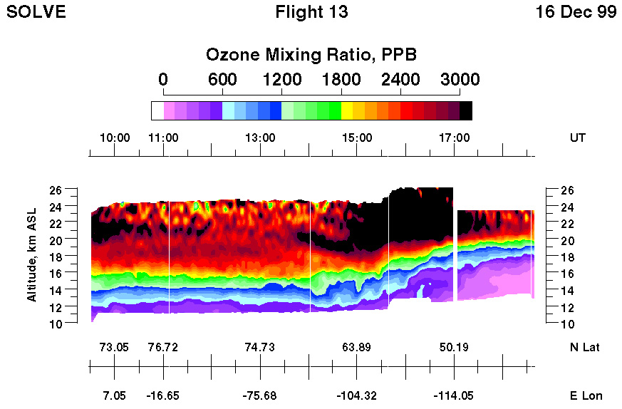December 1999 ozone measurement - click to enlarge