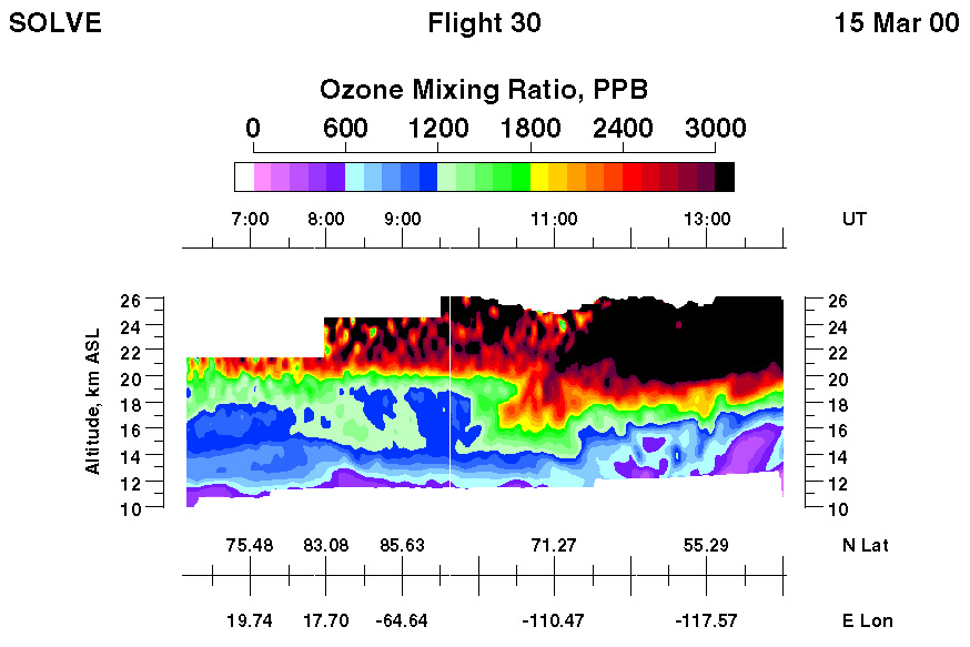 March 2000 ozone measurement - click to enlarge