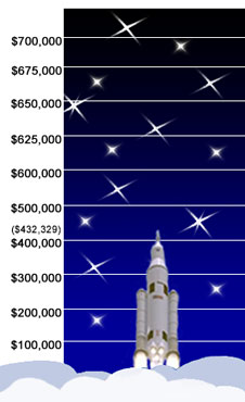 The Marshall Space Flight Center's 2012 Combined Federal Campaign runs through Dec. 15. So far, Marshall's workforce has contributed $432,329 toward the center's $700,000 goal.