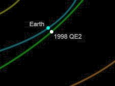 Asteroid 1998 QE2 will get no closer than about 3.6 million miles at time of closest approach on May 31.